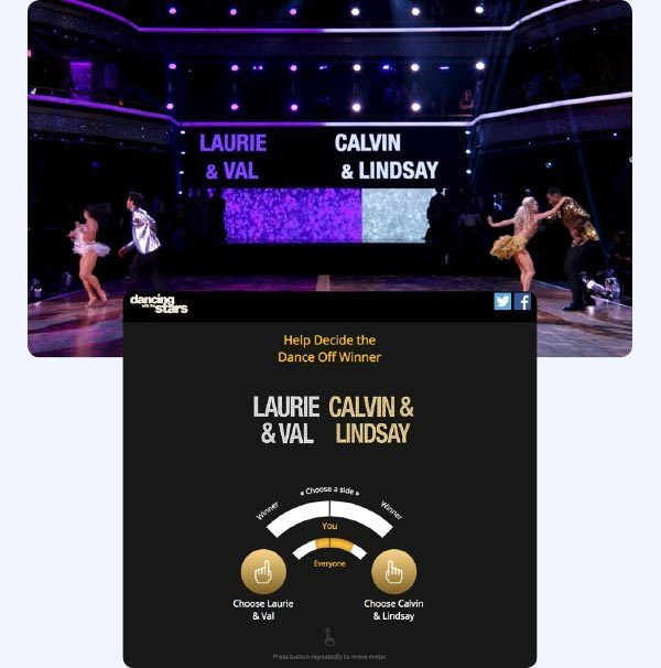 dancing with stars passion meter
