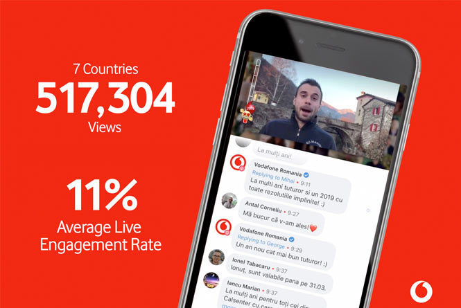 Stats regarding the event including 517,304 views across 7 countries and 11% average viewer engagement.