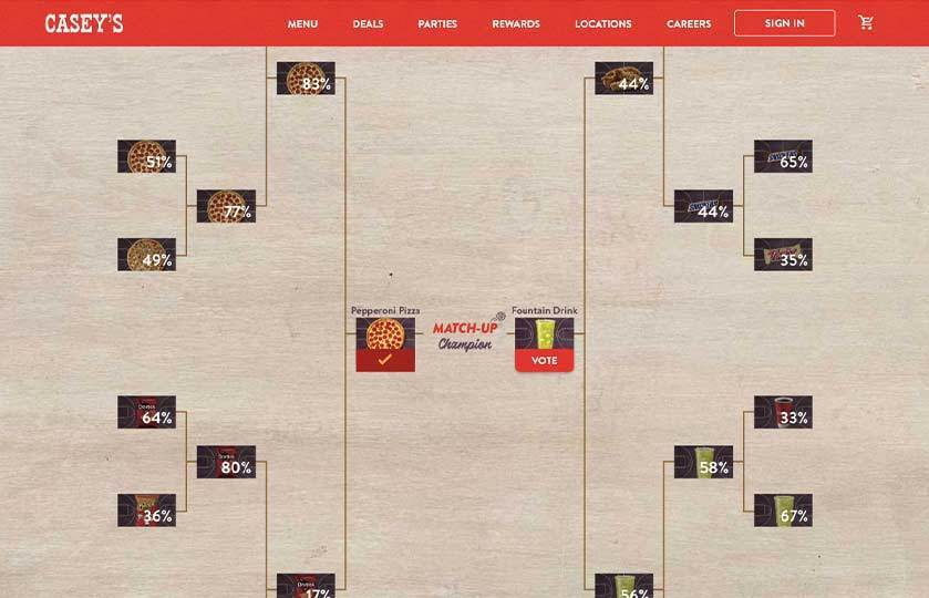 example of bracket vote layout for casey's general store