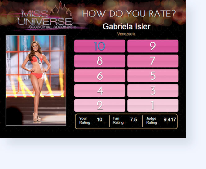 Rating utilized for the Miss Universe competition.