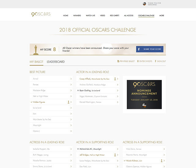 2018 official oscars challenge