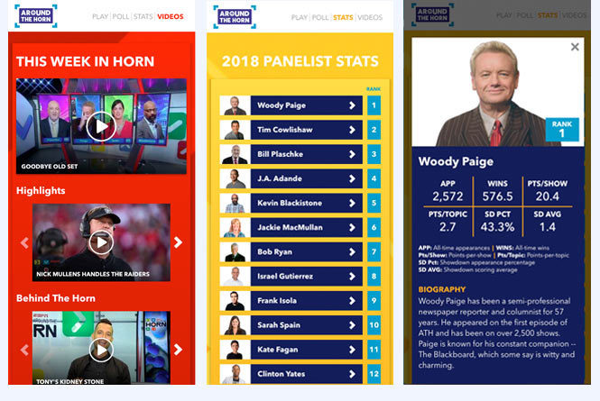 Mobile view of Around the Horn site with image of Video section, panelist stats, and panelist details