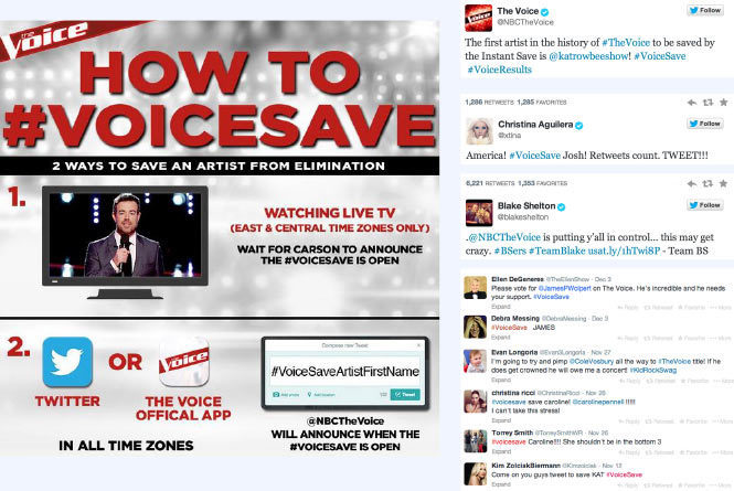 The Voice voting call to action and view of Twitter vote