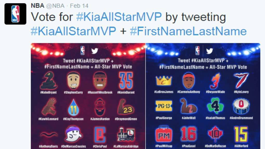 Tweet from NBA Twitter account directing users how to vote and the emojis they will see on their tweets