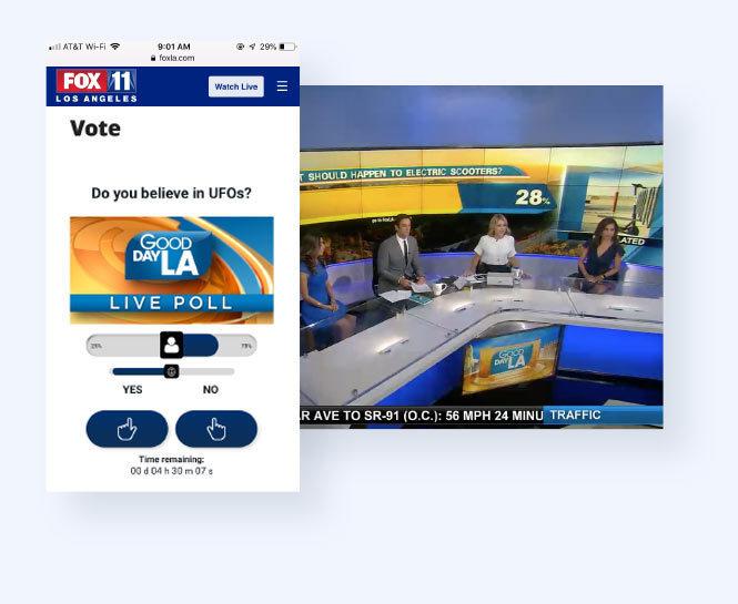 Fox 11 Good Day LA passion meter poll