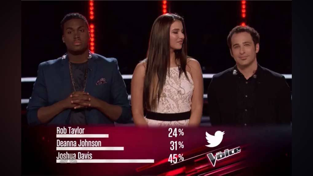 3 contestants standing next to each other with graphics showing voting percentages